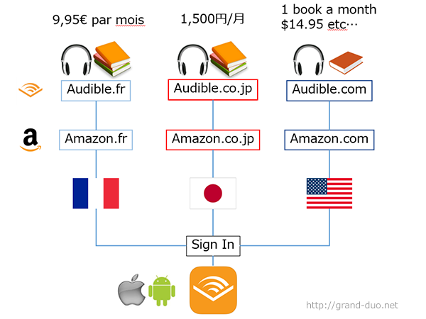 audible_global2